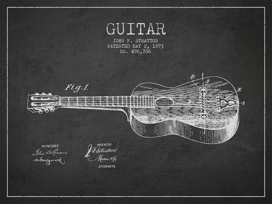 wie heeft de gitaar uitgevonden